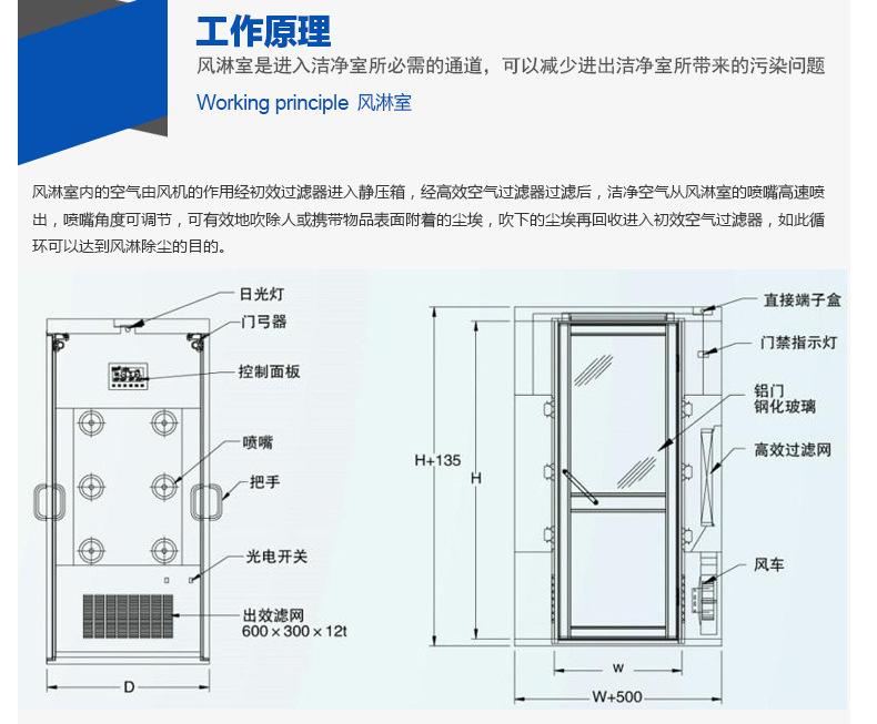 风淋室 不锈钢风淋房_ESD防静电门禁系统